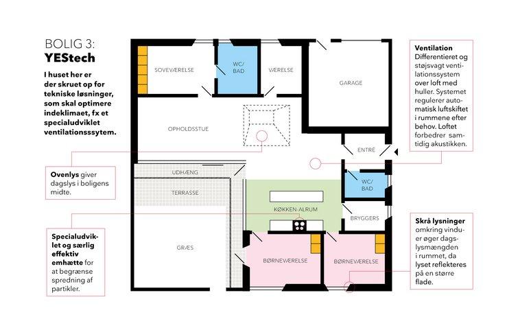 Planløsning over nybygget hus i projektet Sunde Boliger, der tester et godt indeklima