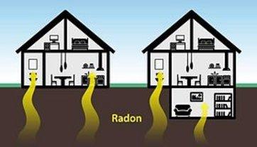 5 Myter Om Radon Passer De