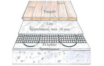 gulvvarme i trægulve